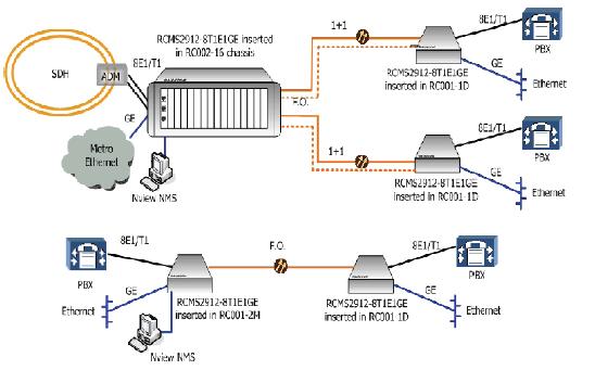 Схема соединения радио-няни philips